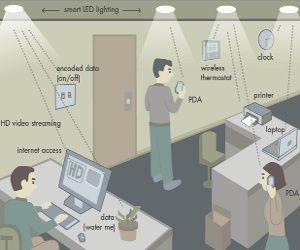 light_wireless.jpg