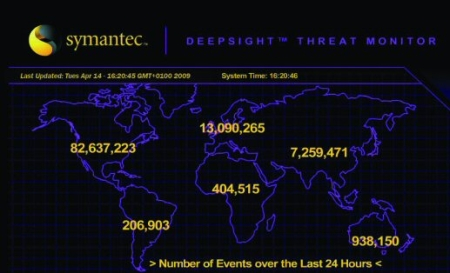 Symantec Annual Internet Security Threat Report ISTR identity theft