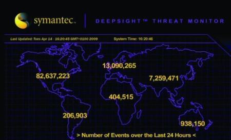 Symantec Annual Internet Security Threat Report ISTR malicious threats